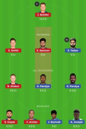 MI vs RR 2019 dream11 team and prediction: We Know Cricket