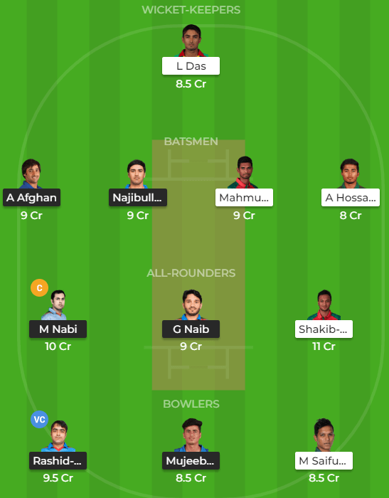 AFG vs BAN T20 Dream11 team prediction grand league (1)