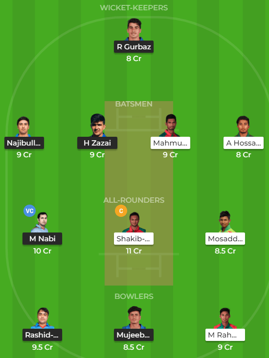 AFG vs BAN T20 Dream11 team prediction h2h (1)