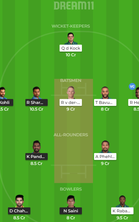 IND v SA 2nd T20I Dream 11 Predictions Today H2H Team