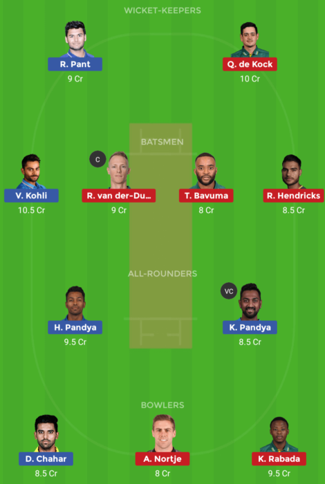 Ind vs SA 1st t20i Dream 11 Today Predictions