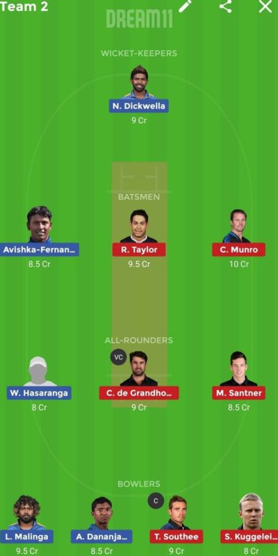 SL vs NZ 3rd T20I Dream 11 Tips & Today Match Predictions (2) (1) (1)